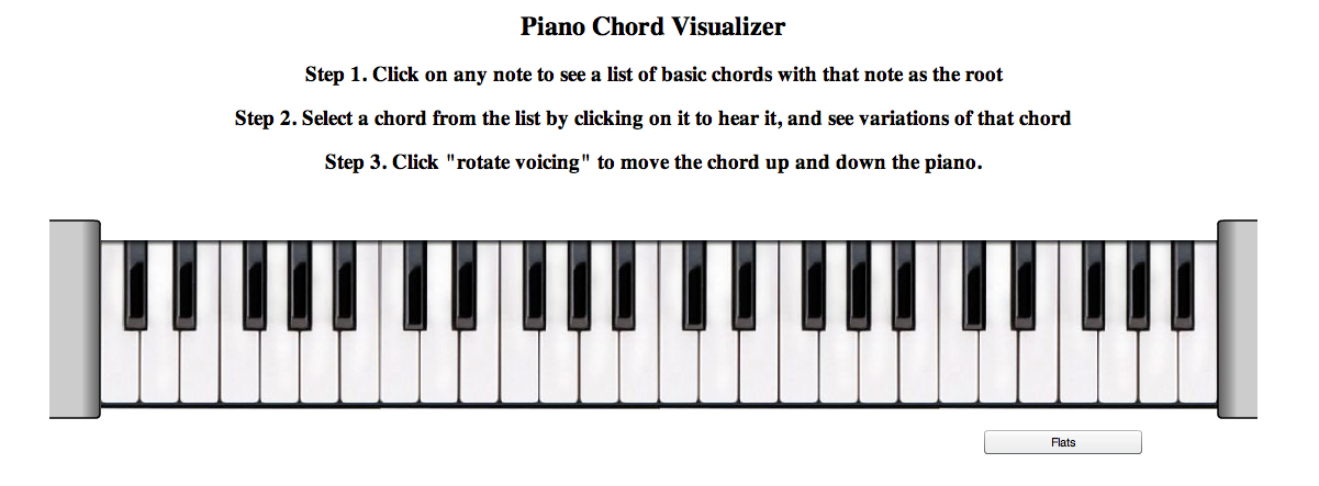 Piano Chord Interactive Visualizer The Beat Play Experiment